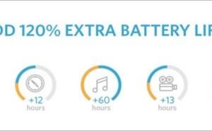 Apple純正より魅力的なANKERのバッテリーケース。