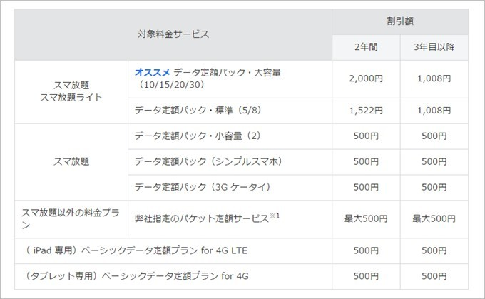 garumax-SoftBank0112 (1)