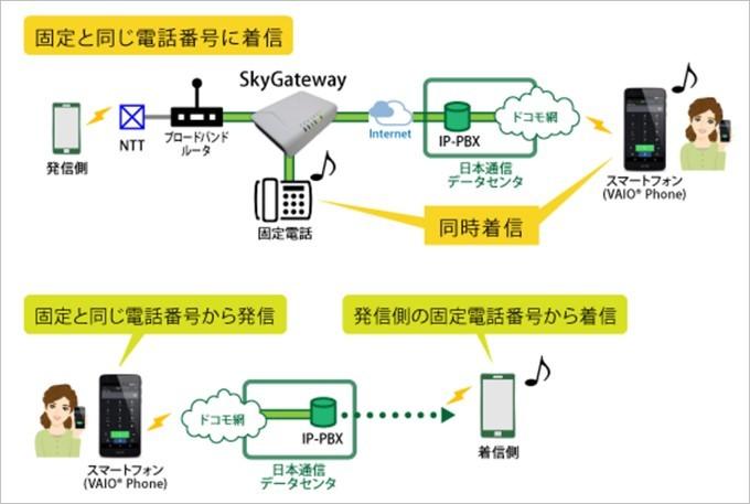 garumax-IP