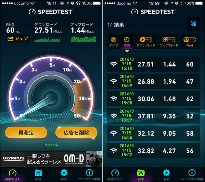 WiMAX2+とau 4G LTEの通信速度