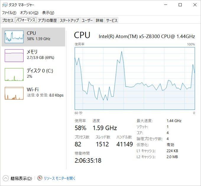 メモリは2GB以上をしっかり使用しています