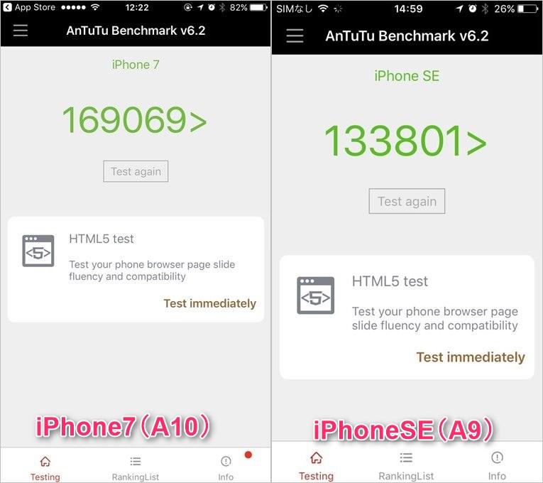 AnTuTuを利用してベンチマークを測定。iPhone7はかなり性能向上している事が伺える結果となった