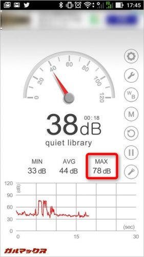 SoundPEATS「P4」の内部音声は78dbで超おっきい