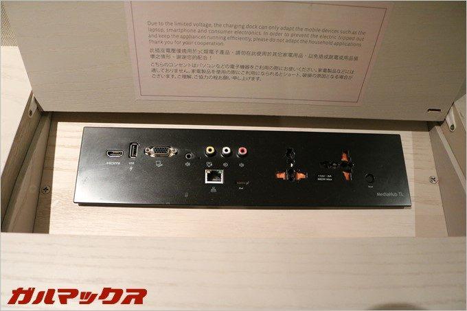 電源ボックスはデスクの隣に設置されています。