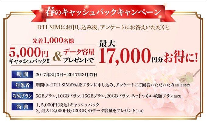 DTI SIMでは5GBプラン以上を申し込むと5,000円貰えます。