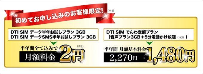 DTI SIMの代名詞といえばタダで利用できる神キャンペーン。今も3GBデータプランは月々2円で半年間利用できます。