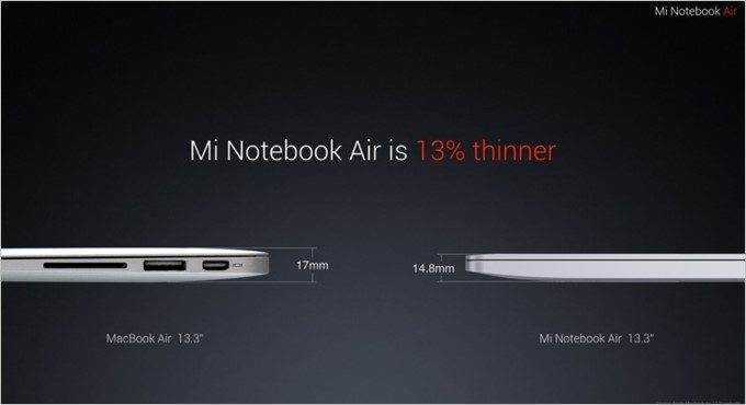 Xiaomi Air 13 LaptopはMacBook Air 13インチよりも薄い
