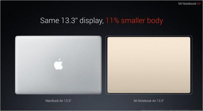 画面サイズはMacBook Airと同じなのにXiaomi Air 13 Laptopはよりコンパクト