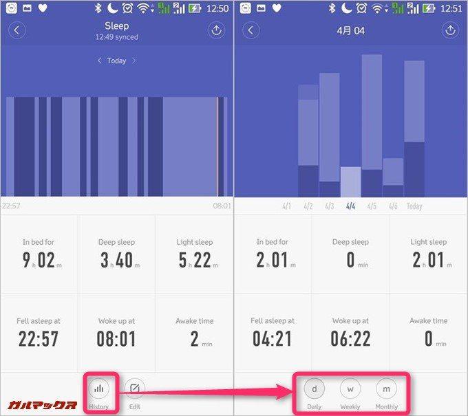 睡眠ログの項目では眠りの浅さを測定できるので質の高い睡眠が撮れているかチェックできます。