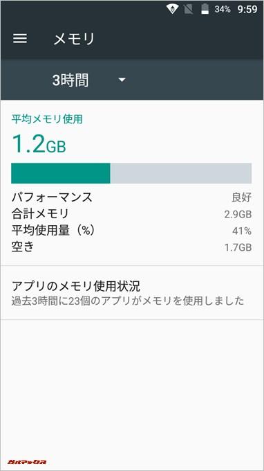 メモリの残量は約1.7GBです。