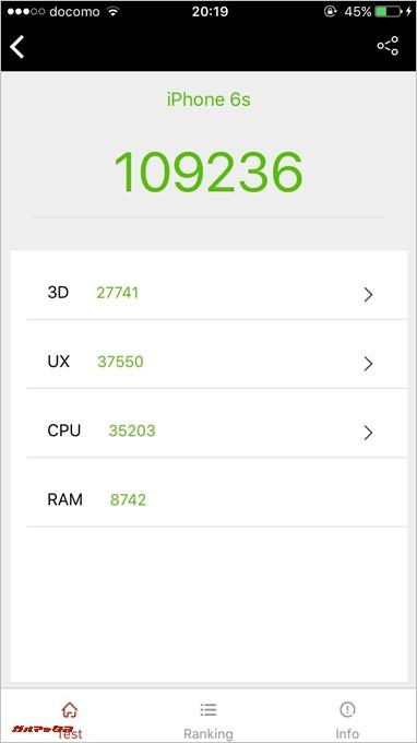 iPhone 6s実機AnTuTuベンチマークスコアは総合が109236点、3D性能が27741点。