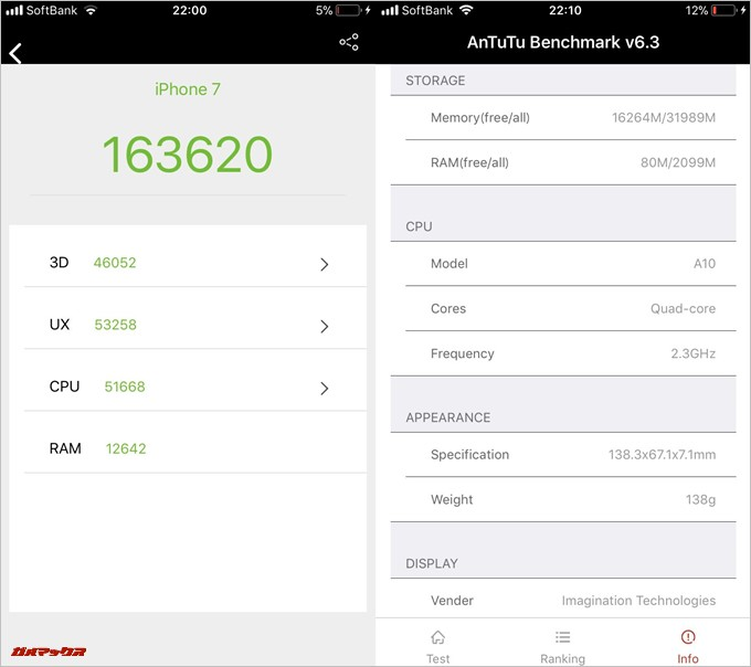 iPhone 7(iOS 11.1.1)実機AnTuTuベンチマークスコアは総合が163620点、3D性能が46052点。