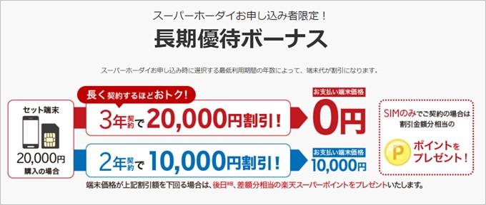 長期優待ボーナスでは最大20000円の割引が受けられます