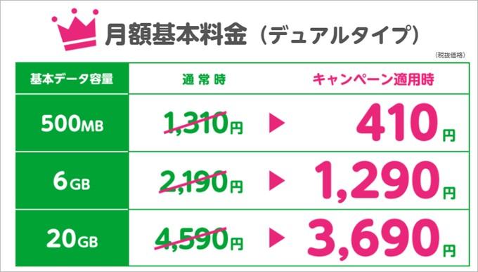 mineoのキャンペーンでは月々410円の音声通話プランの他、容量の大きなプランも選べる