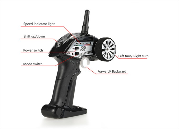 WLtoysは小さいですが5段階の速度調整機能付きで安心!