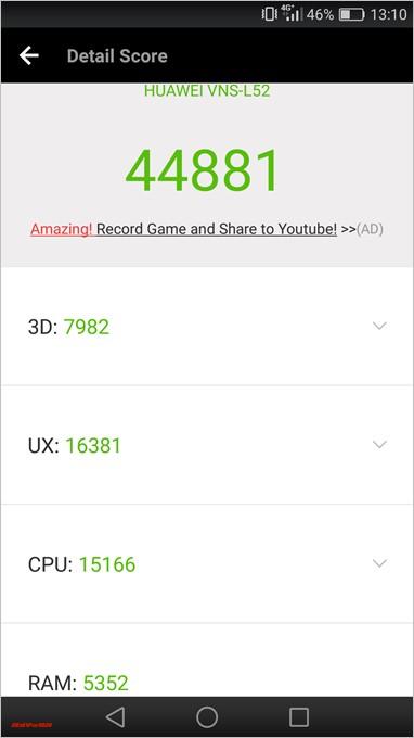HUAWEI P9 lite Premium(Android 6.0.1)実機AnTuTuベンチマークスコアは総合が44881点、3D性能が7982点。