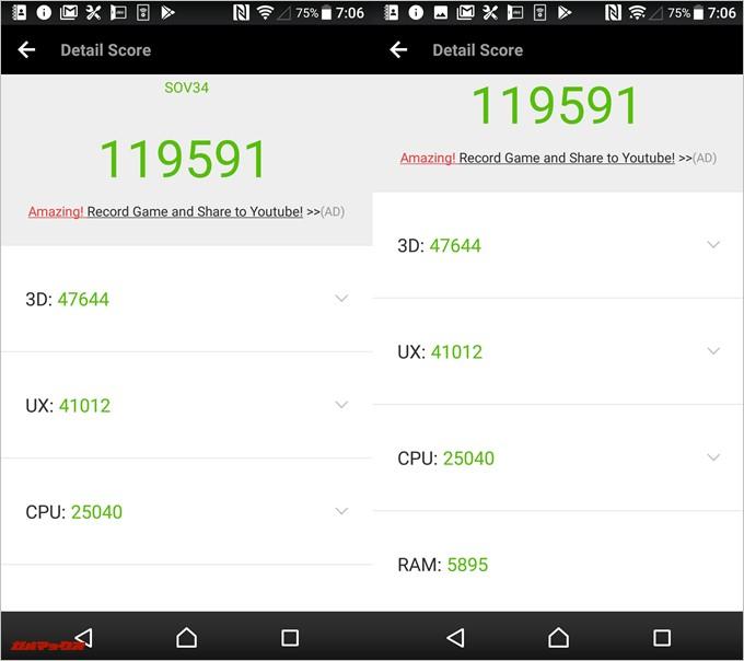 Xperia XZ(Android 7.0)1度目の実機AnTuTuベンチマークスコアは総合が119591点、3D性能が47644点。