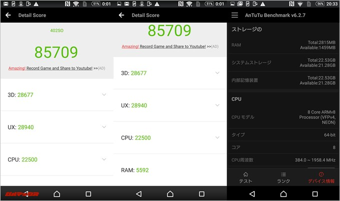 Xperia Z4(Android 6.0)冷却時の実機AnTuTuベンチマークスコアは総合が85709点、3D性能が28677点。