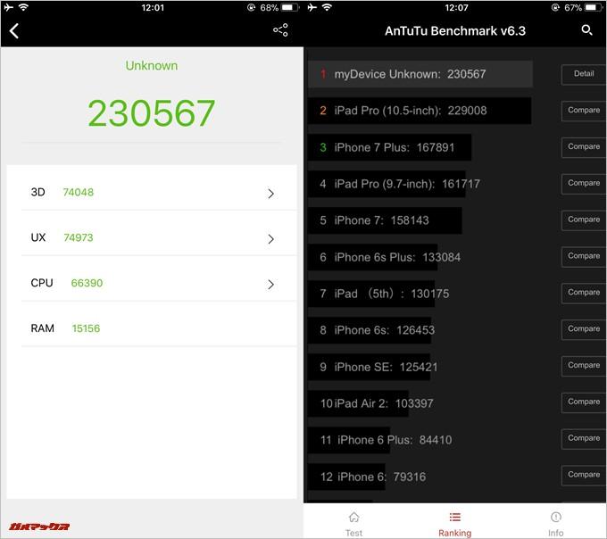 iPhone 8 Plus(A11 Bionic)実機AnTuTuベンチマークスコアは総合が230567点、3D性能が74048点。