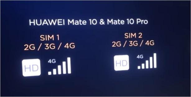 Mate 10及びMate 10 Proは4G+4GのDSDVに対応