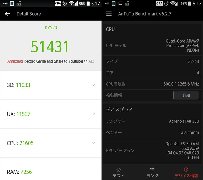 URBANO L03(Android 4.4.2)実機AnTuTuベンチマークスコアは総合が51431点、3D性能が11033点。