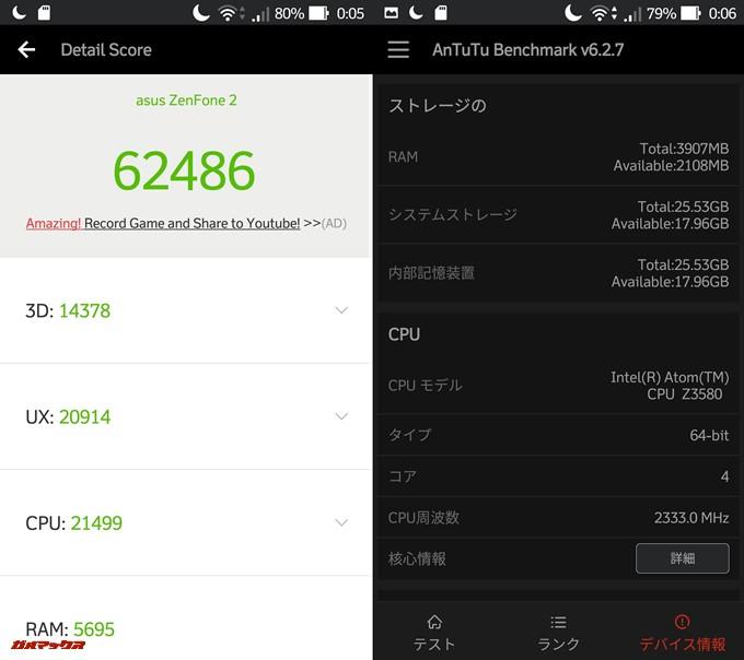 Zenfone 2/4GB版(Android 6.0.1)実機AnTuTuベンチマークスコアは総合が62486点、3D性能が14378点。