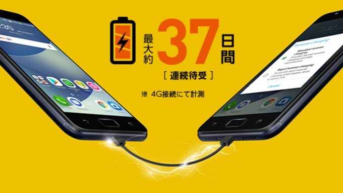 ZenFone 4 Maxは4100mAhの超大容量なバッテリーを搭載。さらにリバースチャージで他機種を充電できるモバイルバッテリーの様な使い方も出来ます。