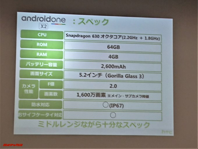 Android One X2のスペック