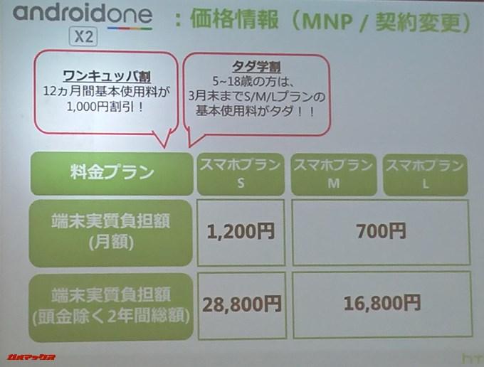 Android One X2の価格はワイモバイルで契約するプランにより変動する