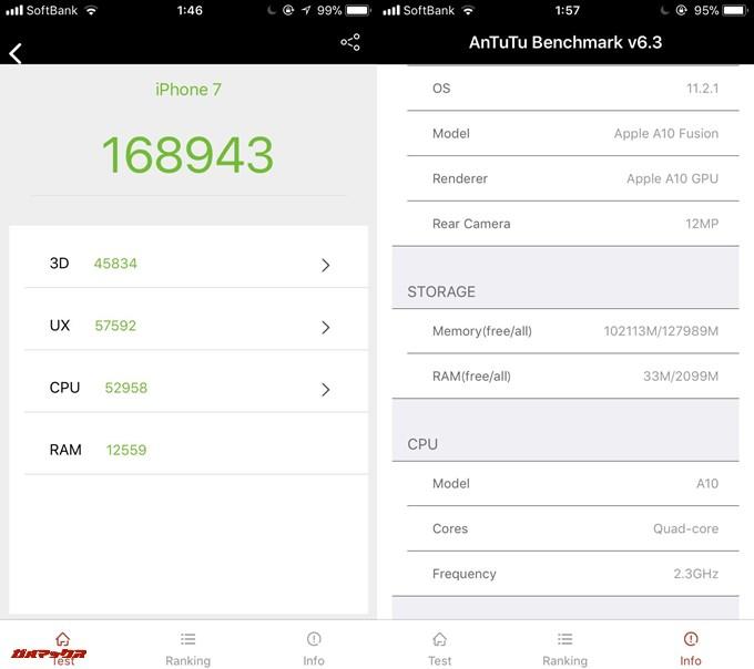 iPhone 7(iOS 11.2.1)実機AnTuTuベンチマークスコアは総合が168943点、3D性能が45834点。