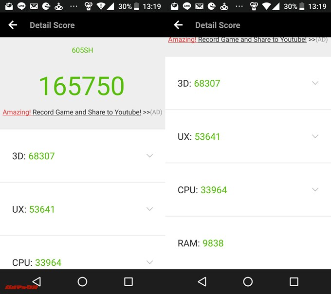 AQUOS R(Android 8.0)実機AnTuTuベンチマークスコアは総合が165750点、3D性能が68307点。