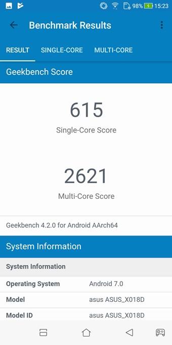 ZenFone Max Plus (M1)のGeekbench 4スコアはシングルが615、マルチコアが2621でした