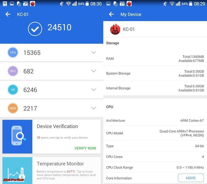 京セラ KC-01(Android 4.4.4)実機AnTuTuベンチマークスコアは総合が24510点、3D性能が682点。