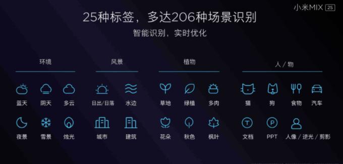 Xiaomi Mi Mix 2Sは206種のAI項目が用意されています。