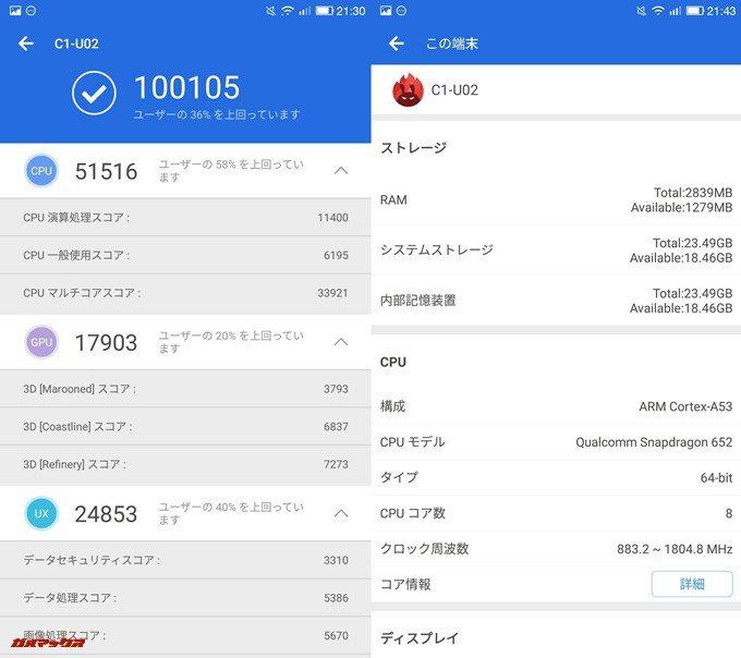 Letv LeRee Le 3(Android 6.0.1)実機AnTuTuベンチマークスコアは総合が100105点、3D性能が17903点。