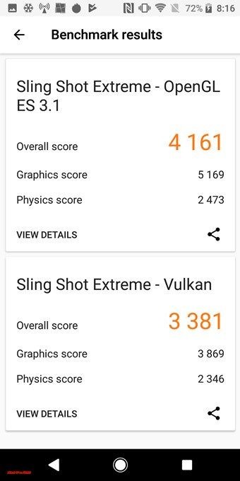 Xperia XZ2はSling Shot Extreme -OpenGL ES3.1が4161、Sling Shot Extreme - Vulkenが3381でした!