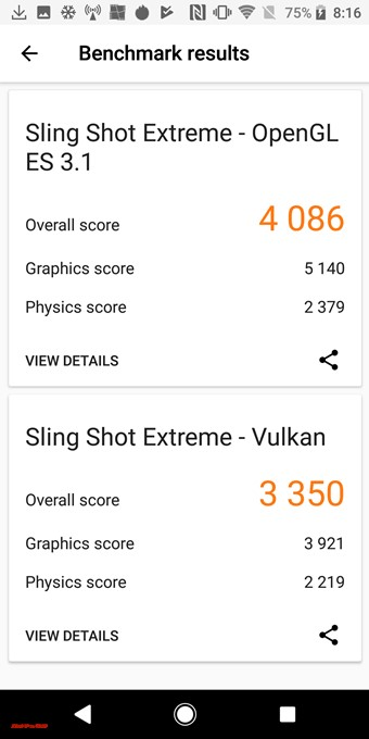 Xperia XZ2 CompactはSling Shot Extreme -OpenGL ES3.1が4086、Sling Shot Extreme - Vulkenが3350でした!