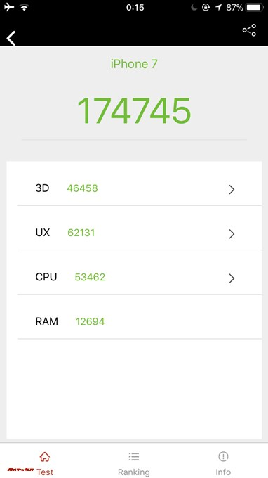 iPhone 7(iOS 11.2.6)実機AnTuTuベンチマークスコアは総合が174745点、3D性能が46458点。