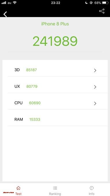 iPhone 8 Plus(iOS 11.2.6)実機AnTuTuベンチマークスコアは総合が241989点、3D性能が85187点。