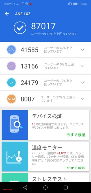 Huawei P20 lite(Android 8.0)実機AnTuTuベンチマークスコアは総合が87017点、3D性能が13166点。