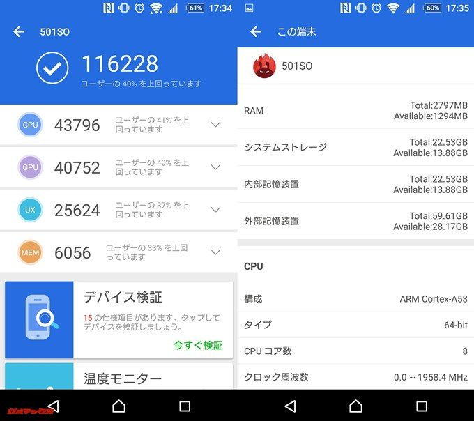SONY Xperia Z5 501SO(Android 6.0)実機AnTuTuベンチマークスコアは総合が116228点、3D性能が40752点。