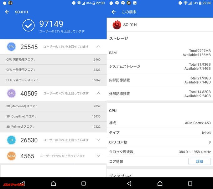 SONY Xperia Z5 SO-01H(Android 7.0.0)実機AnTuTuベンチマークスコアは総合が97149点、3D性能が40509点。