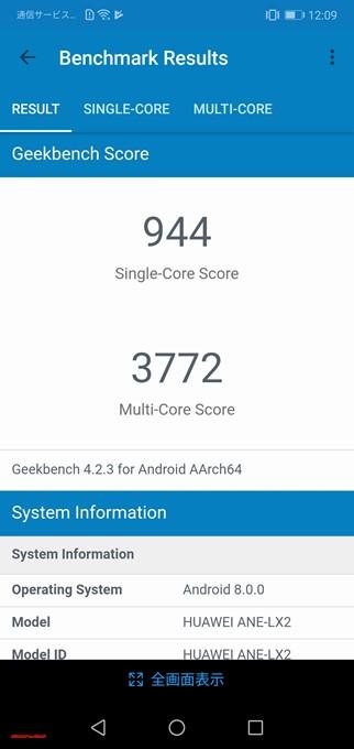 Huawei P20 liteのGeekbench 4スコアはシングルコア性能は944点、マルチコア性能は3772点でした