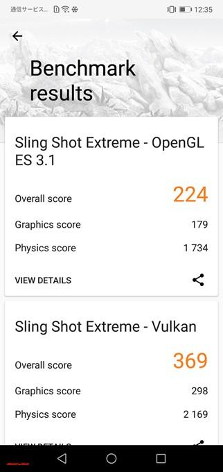 Huawei P20 liteの3DMarkスコアはOpen GLが224点、Vulkanが369点でした