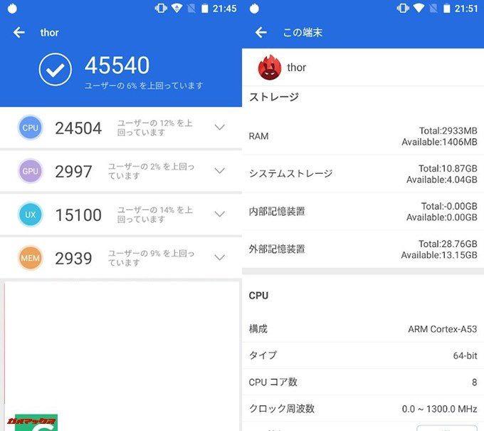 Vernee Thor(Android 7.0)実機AnTuTuベンチマークスコアは総合が45540点、3D性能が2997点。