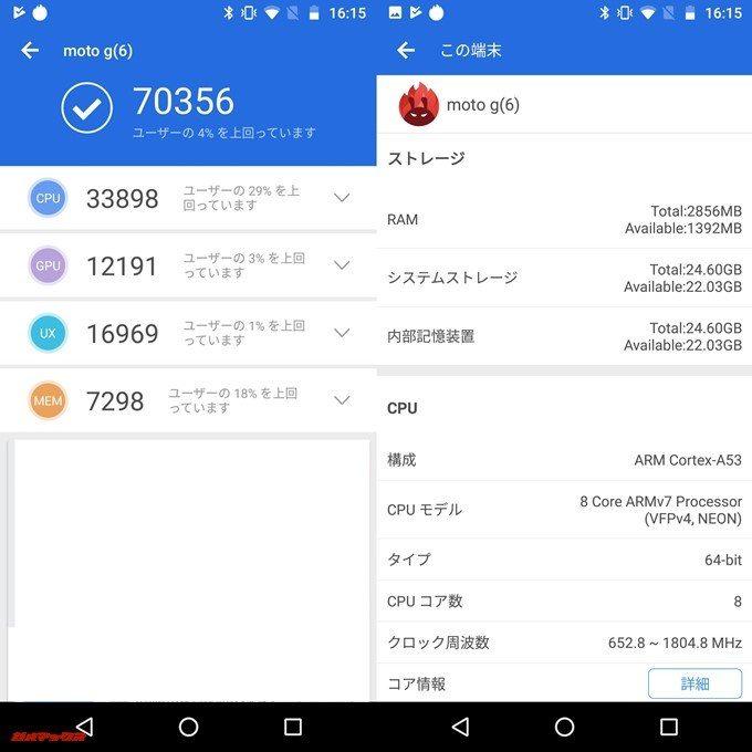 moto g6(Android 8.0)実機AnTuTuベンチマークスコアは総合が70356点、3D性能が12191点。