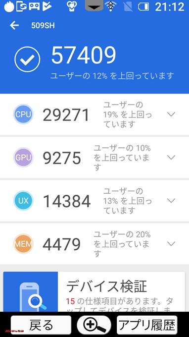 シンプルスマホ3 509SH(Android 6.0.1)実機AnTuTuベンチマークスコアは総合が57409点、3D性能が9275点。