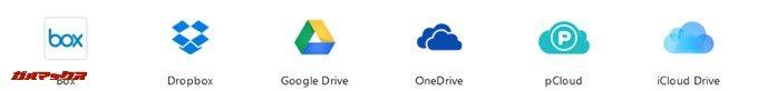 AnyTrans for Cloudは6つのクラウドサービスに対応している。