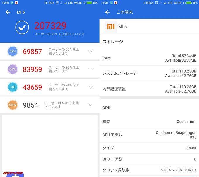 Xiaomi Mi6(Android 8.0)実機AnTuTuベンチマークスコアは総合が207329点、3D性能が83959点。