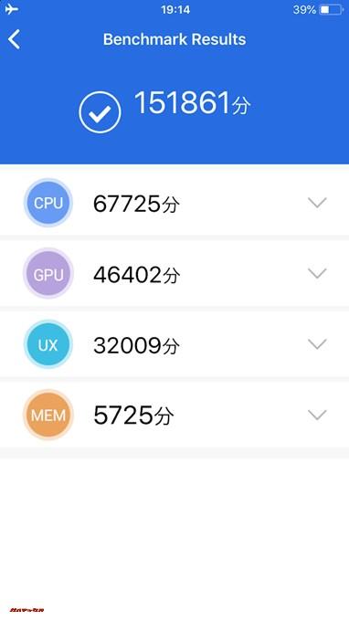 iPhone 6s(iOS 11.3.1)実機AnTuTuベンチマークスコアは総合が151861点、3D性能が46402点。